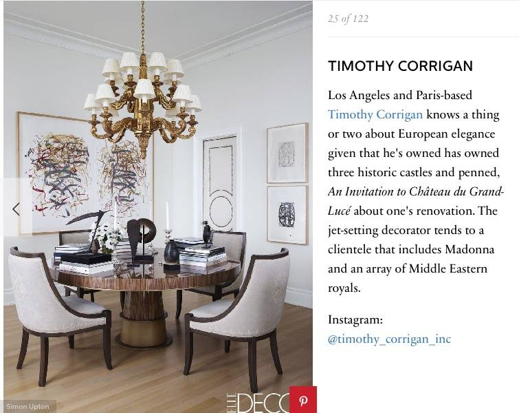 Elle Decor A List Timothy Corrigan